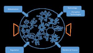 valuecreationspace