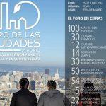 IFI en el Foro de las Ciudades, hacia la economía circular