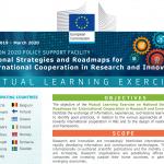 Estrategias nacionales y hojas de ruta para la cooperación internacional en I+D+i